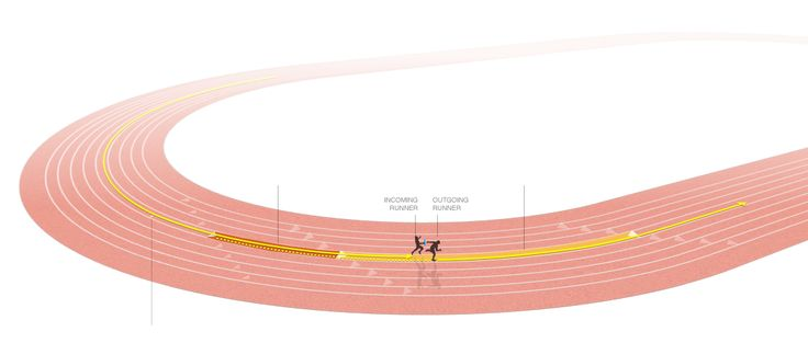 The Fastest Baton To the Finish Line - Interactive Feature - NYTimes.com