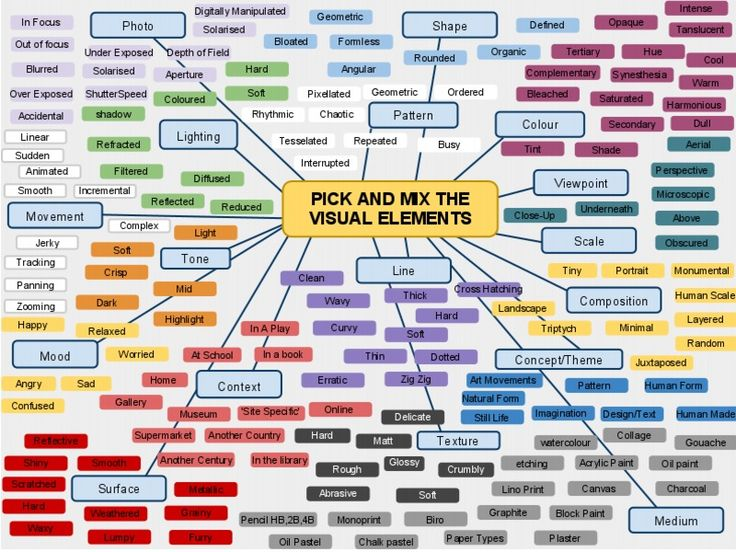 A great mass of Visual Elements keywords
