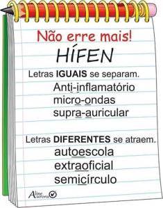 Hífen - Iguais brigam e Diferentes atraem