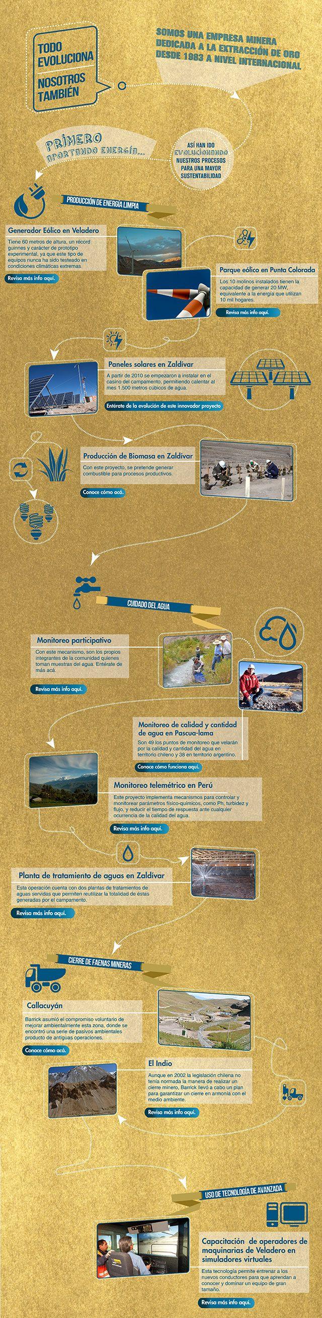 Barrick - Iniciativas para la sustentabilidad
