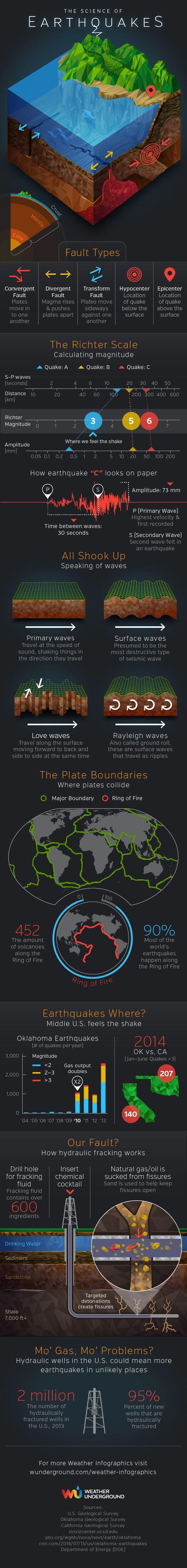 Jordskjelv