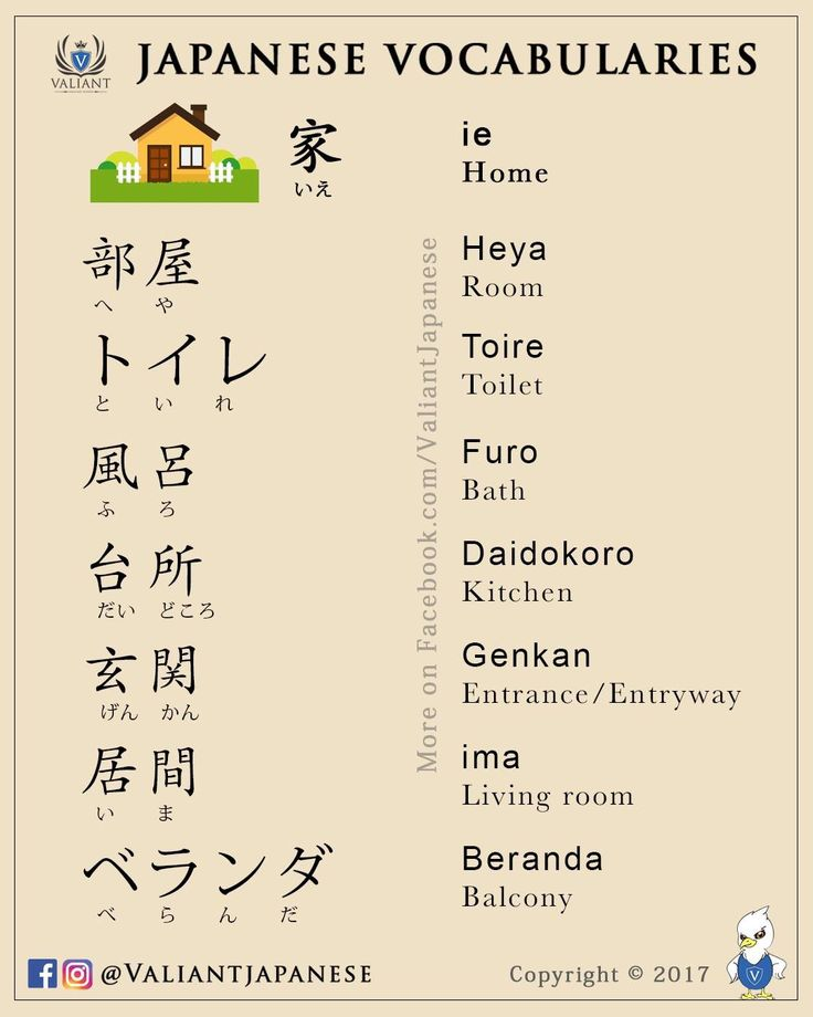 Anime Guide To Hiragana: Best 25+ Japanese Language Lessons Ideas On Pinterest