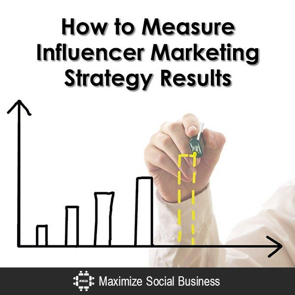 How to Measure Influencer Marketing Strategy Results