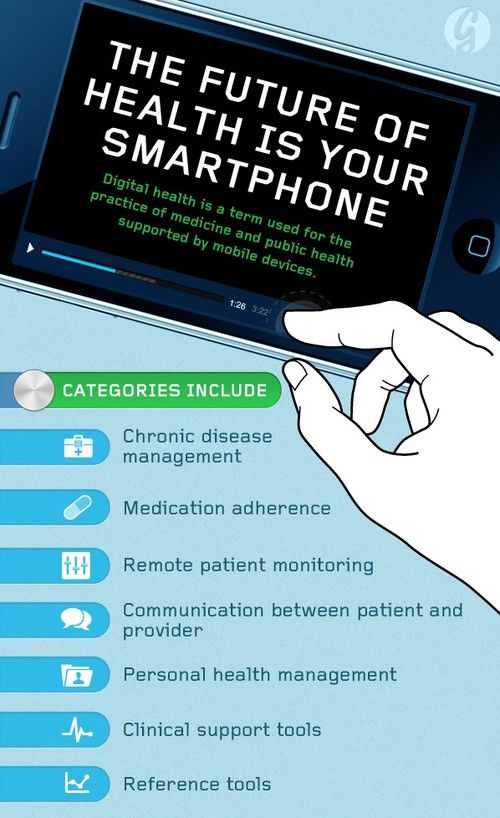smartphone in health care Smartphones, with their compact computing power, are allowing more and more patients to get care and diagnostics outside of healthcare settings—a trend that hospitals and clinicians need to .