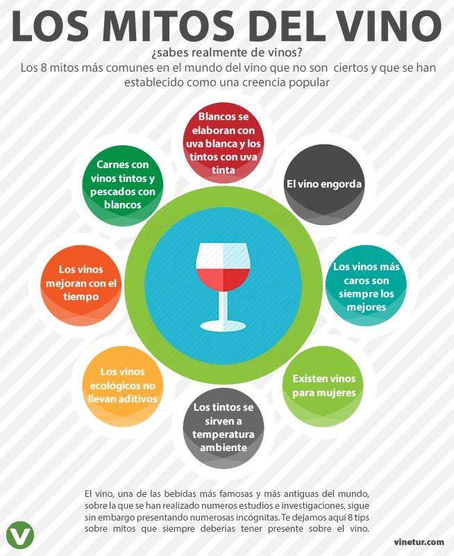 Las 8 mentiras del vino