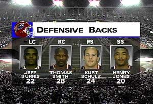 Bills Defensive Backs  10/2/95 Buffalo Bills Defensive Backs:  #22 Jeff Burris #28 Thomas Smith #24 Kurt Schulz #20 Henry Jones  NFL