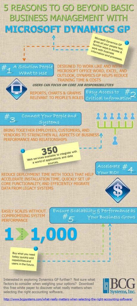 5 lý do chon Microsoft dynamics GP #ictroi.com