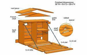 Use cedar lumber and a doweling jig to create an outdoor piece that can handle its share of liquor