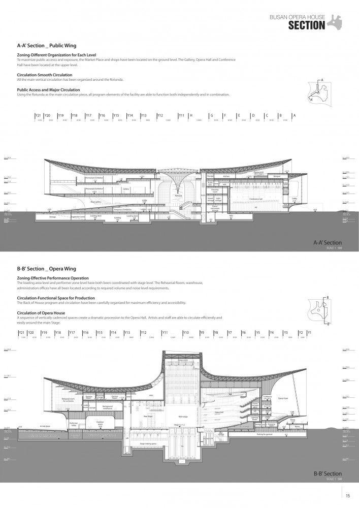 Busan Opera House Second Prize Winning Proposal (24)