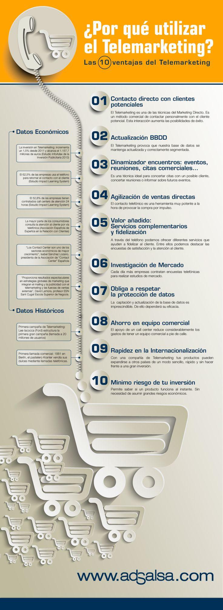 10 ventajas del Telemarketing Fuente: www.adsalsa.com #infografia #infographic #marketing
