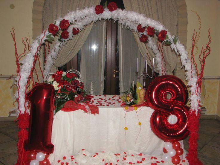 Addobbo tavolo della torta addobbi 18 pinterest - Addobbi tavoli per 18 anni ...