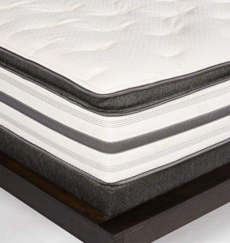 collection mattress u0026 box spring beautyrest recharge plush pillow top