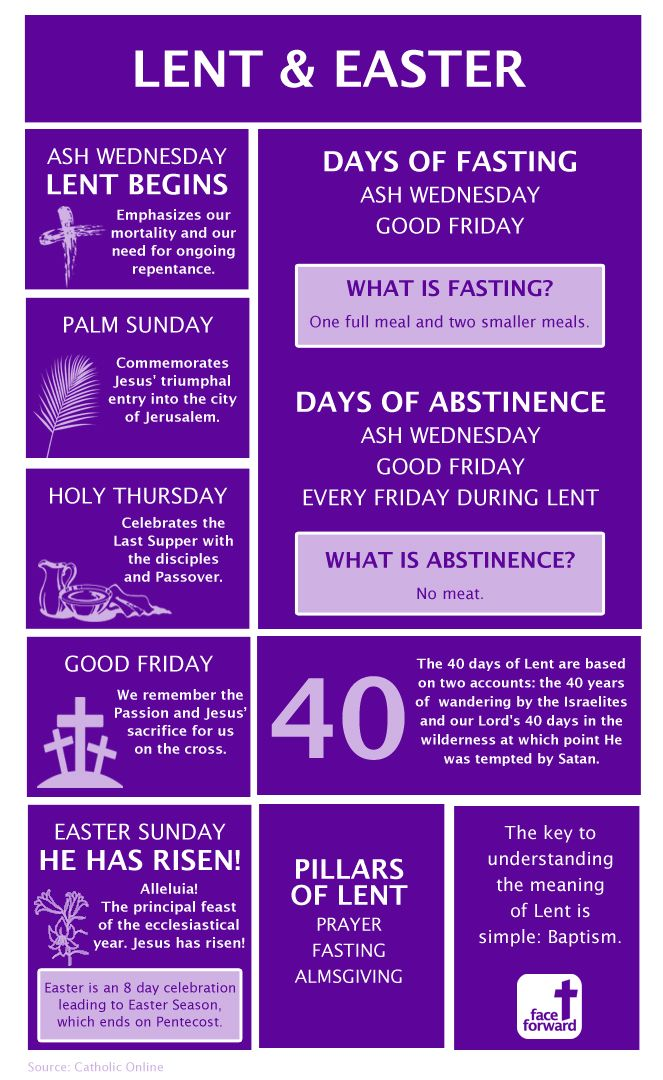Lent and Easter Infographic - Easter is the first Sunday after the full moon (the Paschal Full Moon) following the March equinox [3/21] - Easter varies between 4 April and 8 May