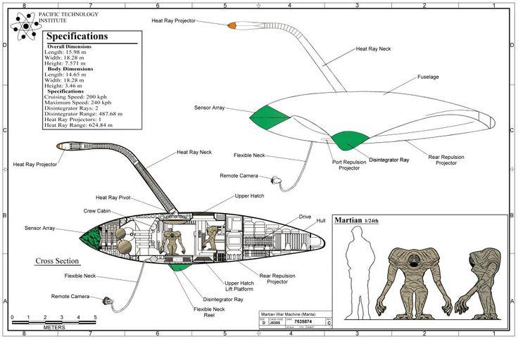 martian war machine schematic  from george pal u0026 39 s war of