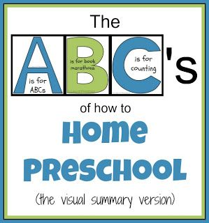 How to Home Preschool - InLieuofPreschool.com I love this site so much! The way they work in learning into everyday activities is exactly what I want to do with my boys!