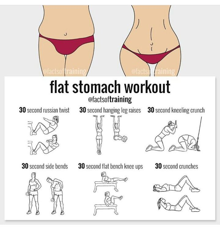 e5d2b7b8f2e926a5c1069857fc651525 - How To Get A Flat Stomach At The Gym