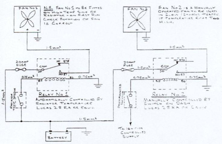 yfz 450 cooling fan wiring diagram best 25+ electric cooling fan ideas on pinterest   cool ... electric cooling fan circuit diagram