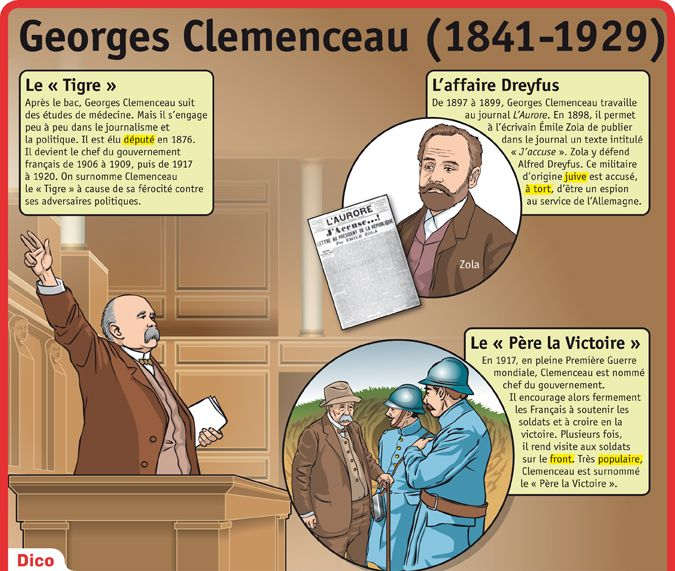 Fiche exposés : Georges Clemenceau