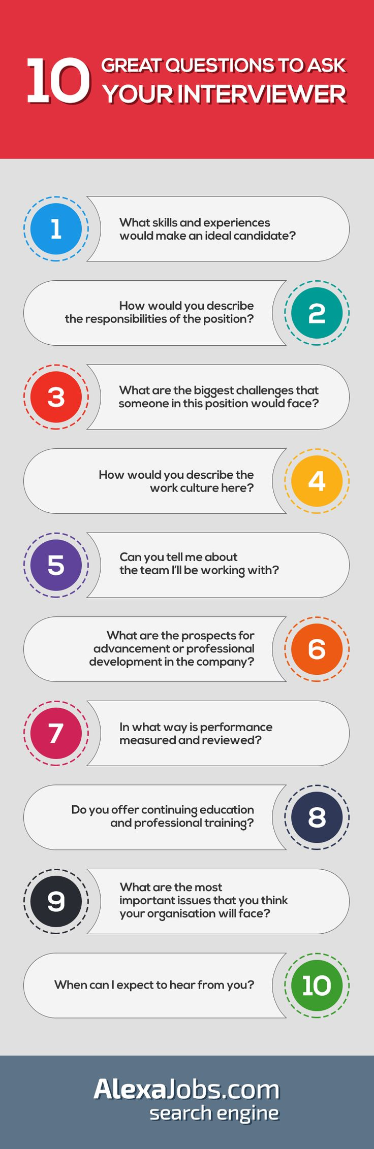 10 Great Questions To Ask Your Interviewer. [Infographic]   Often job interviews can feel like an interrogation, but they're meant to be a conversation between you and a potential employer. Many job seekers focus so hard answering interview questions that they forget they are there to ask questions, too.