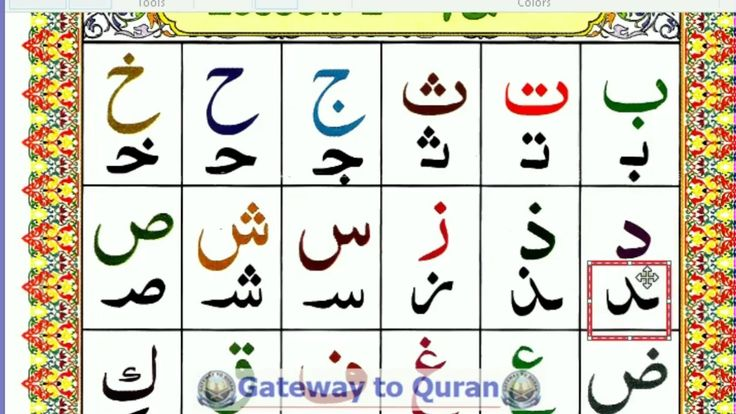 Lesson 02 Learn Small alphabets in Arabic Part 1  (Learn Quran with Tajweed Online GatewaytoQuran) - YouTube