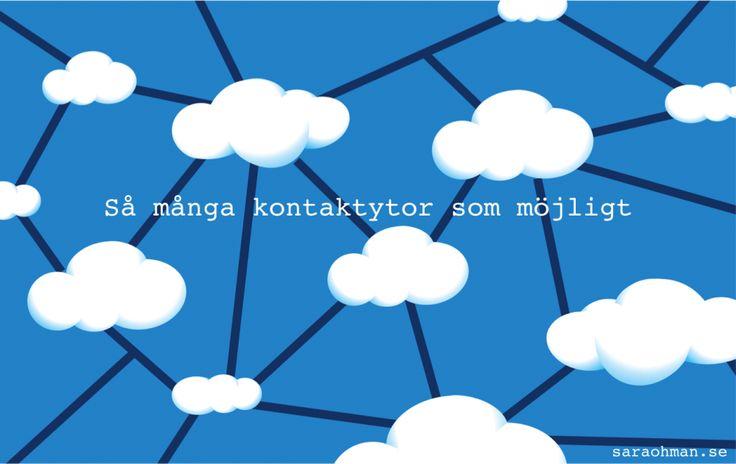 innehållsmarknadsföring - Så arbetar du för att sprida ditt innehåll #marknadsföring