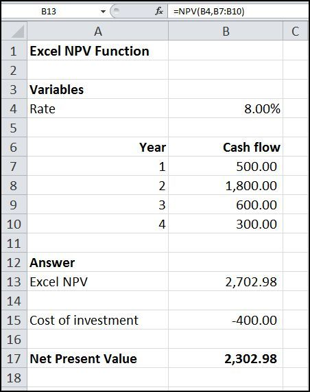 The Excel NPV function calculates the present value of unequal cash flows in time value of money calculations. Its syntax is NPV (Rate, value1, value2..).