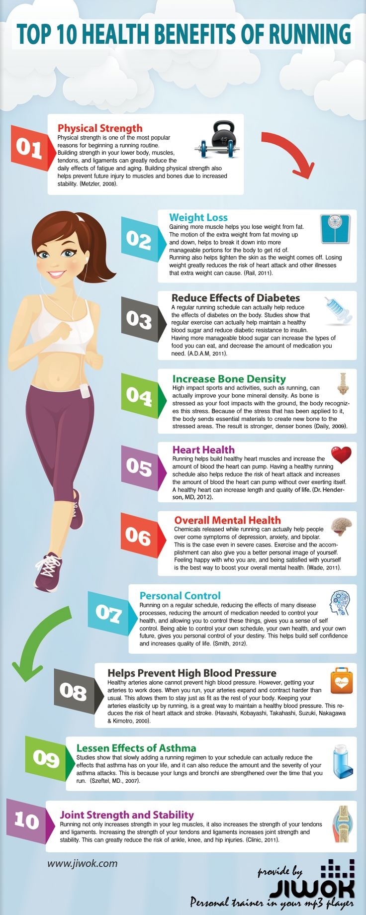 "***Top 10 Health Benefits of Running *** ""Top 10 running benefits from running that will improve your health and keep you feeling young. Indeed, Top Ten Running major health benefits from general stress relief, quality of live increased , to weight loss, to preventing bone loss.... Learn more here: http://www.jiwok.com/ Enjoy!"""
