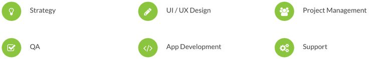 #Mobile #App #Development #Process