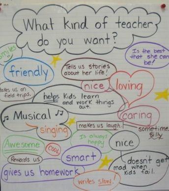 First day of school...Hmmmm, wat zou mijn klas zeggen?