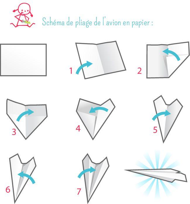 Exceptionnel Plus de 25 idées uniques dans la catégorie Origami avion sur  YF25