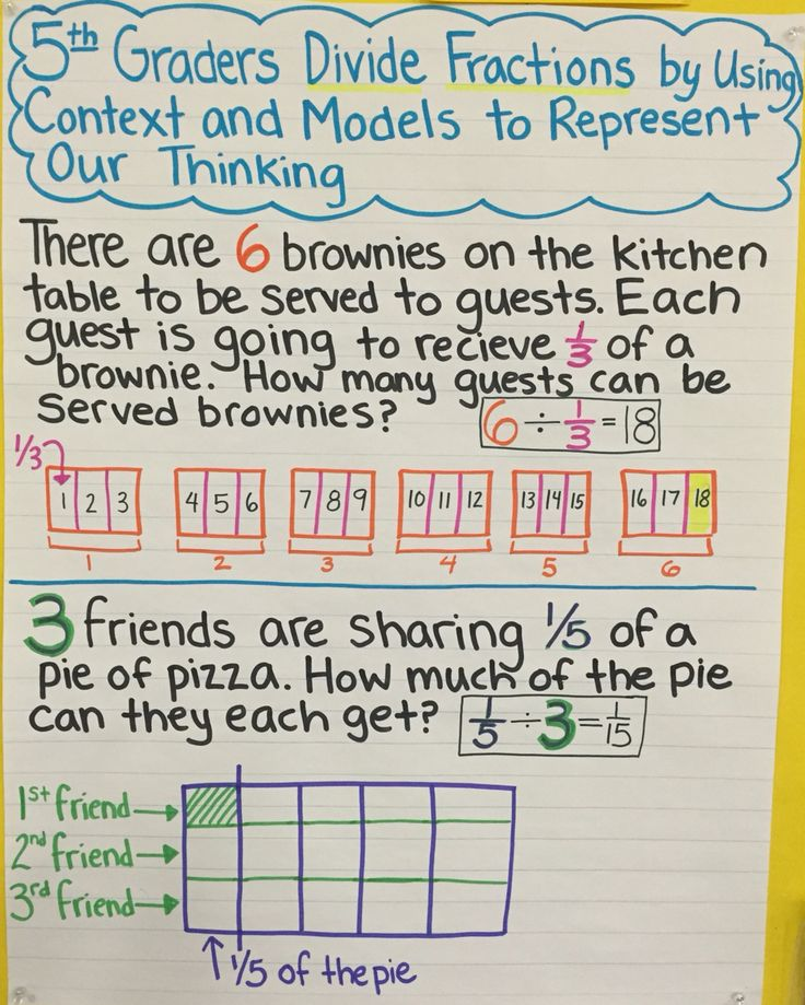 Dividing fractions                                                                                                                                                     More