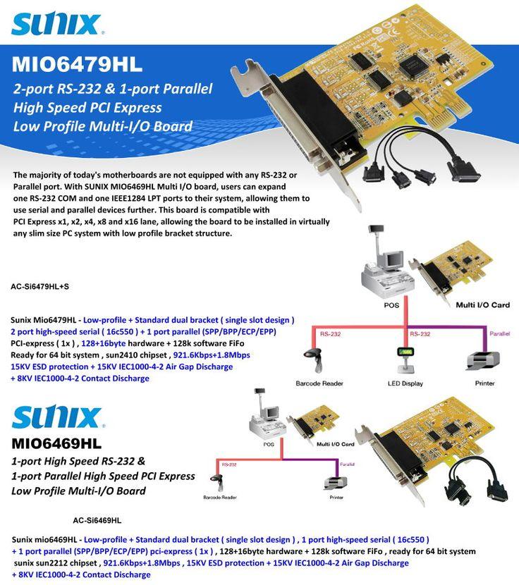 SUNIX MIO6479HL