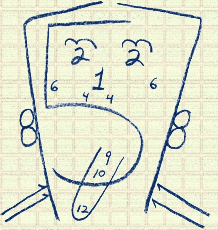 Cranial nerves by the numbers nursery pinterest