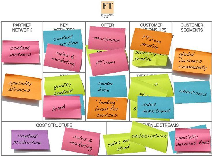 business-model-canvas-ft.jpg