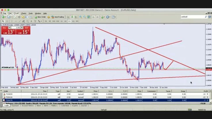 How To Make Money In The Financial Markets - Maxima Money Team Training ...