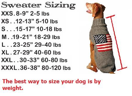 Sizing chart for dogs by weight.