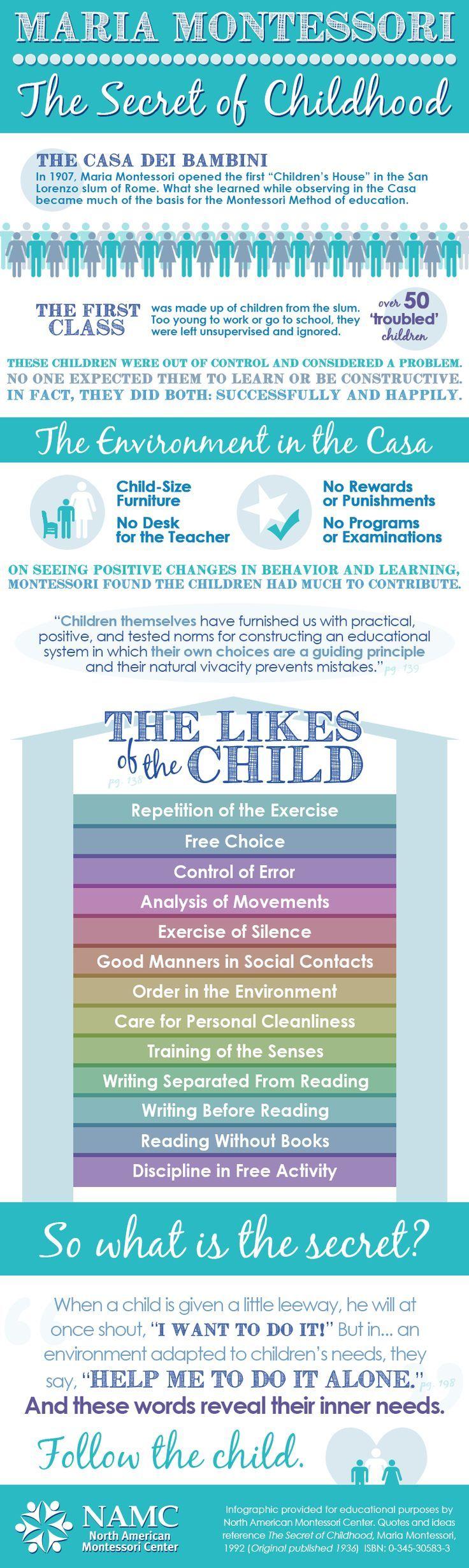 NAMC Montessori Secret of childhood infographic on Montessori Education!  FABULOUS!