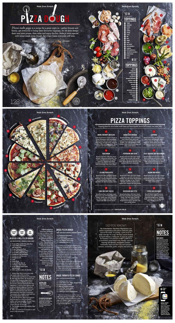 Pizza story from Food Magazine Issue #10 designed by Hieu Nguyen. See more work like this at thinkbigdesigngroup.com