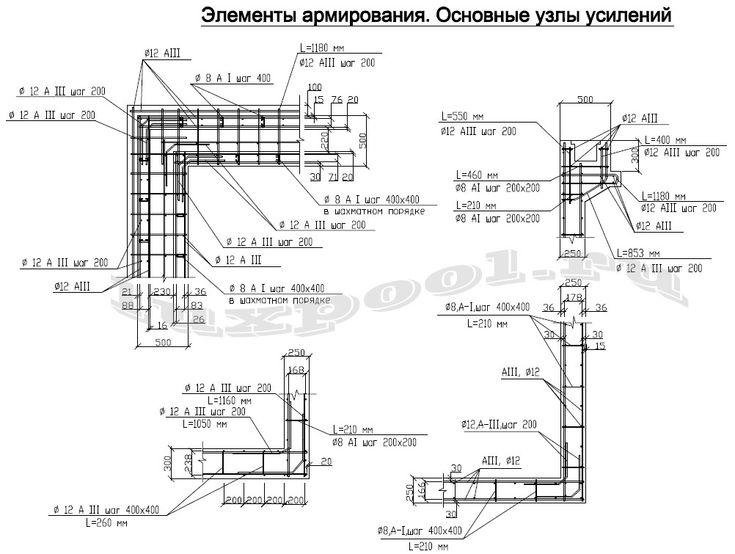 Основные узда усиления при проектировании чаши бассейна