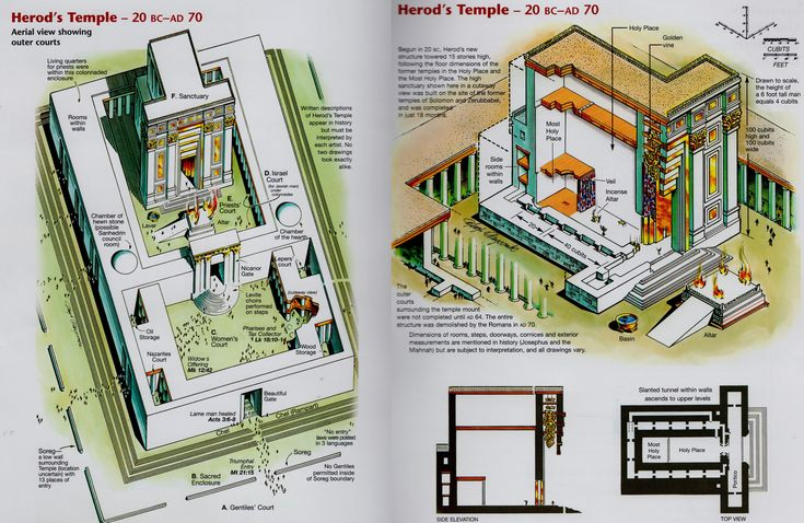 1000 Images About Herod S Temple On Pinterest King