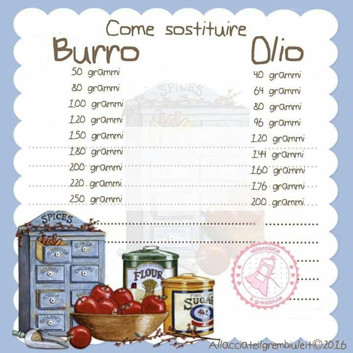 Sostituti burro