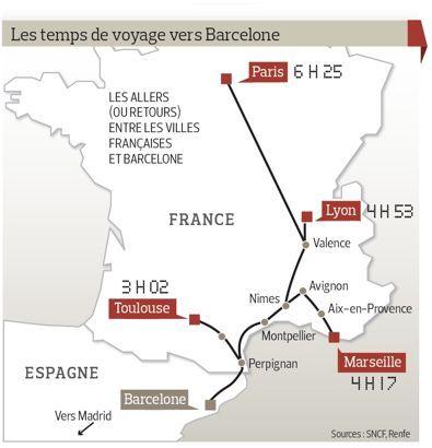 Le TGV Paris-Barcelone entre en piste