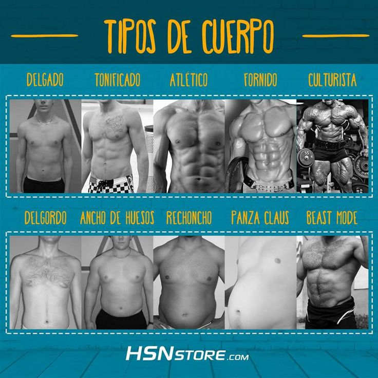 Tipos de cuerpo. #fitness #motivation #motivacion #gym #musculacion #workhard #musculos #fuerza #chico #chica #chicofitness #chicafitness #sport