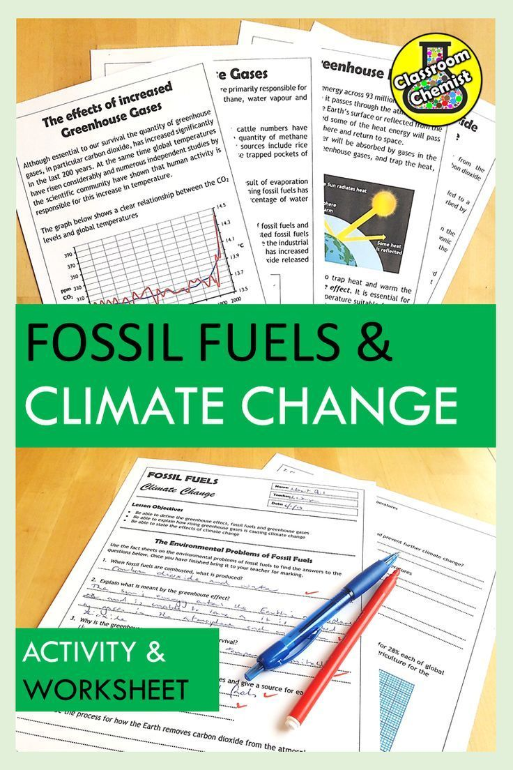 Using The Factsheets Displayed Around Your Classroom Students Will Research The Answers To Questions On Climate Change Activities Climate Change Middle School [ 1104 x 736 Pixel ]