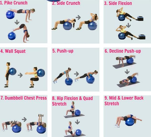 Stability Ball Core Exercises: 1000+ Images About Health & Fitness On Pinterest