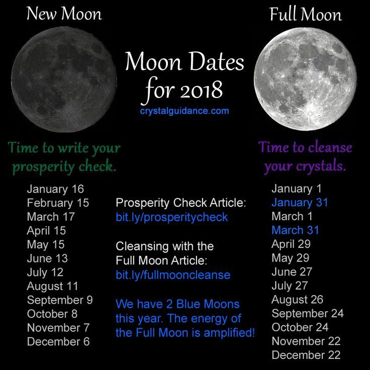These are the 2018 dates for Full Moons and New Moons. We have 2 Blue Moons. The Full Moon is when the lunar energy is the strongest and the perfect time to put your crystals out in the moonlight for an energetic cleanse. The New Moon is the time for new beginnings and manifestation. Write your prosperity checks for the month!