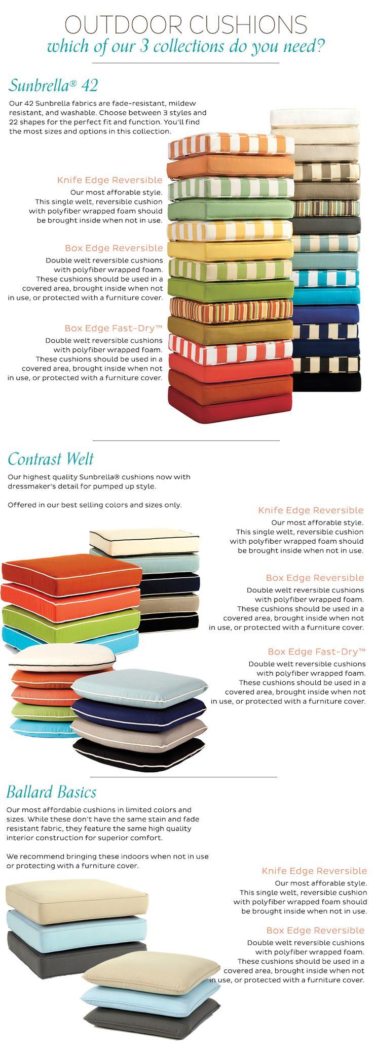 Outdoor cushion options from Ballard Designs -- Sunbrella cushions, contrast welt, and basic cushions