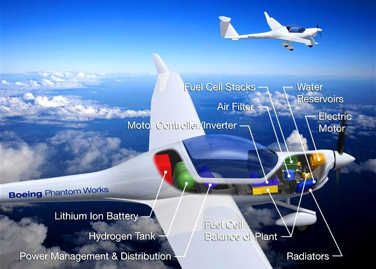 boeing hydrogen fuel cell, boeing fuel cell plane boeing flies fuel cell, hydrogen, fuel cell, first hydrogen plane, first fuel cell plane, fuel cell plane, hydrogen powered plane, fuel cell powered plane, airplane: Power Planes, Hydrogen Planes, Planes Boeing, Electric Planes, Cell Planes