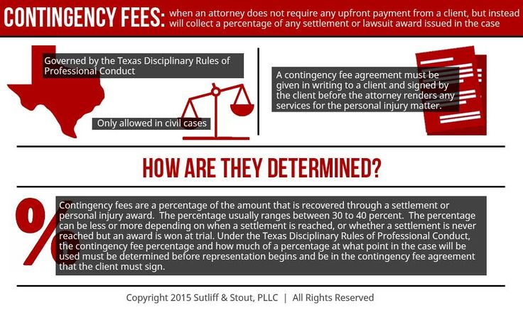 Personal Injury Attorney Fees How Much Does Hiring Us Cost