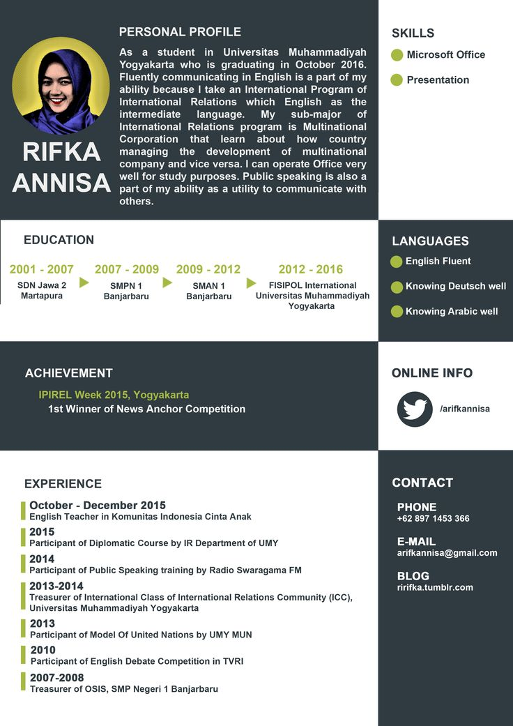 CV for Rifka